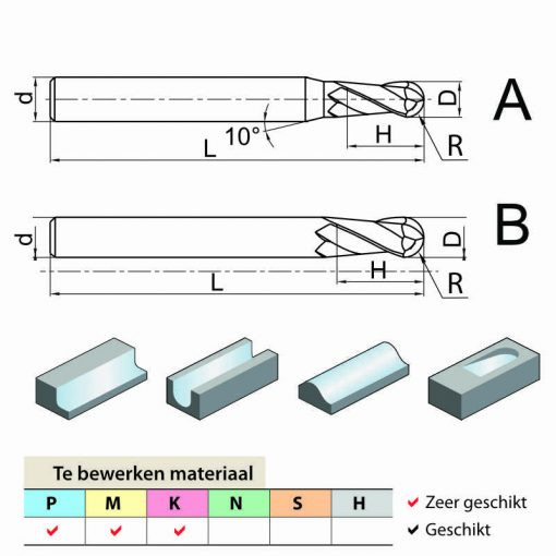 ZCC-CT GM-2B-Geometrie