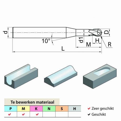 ZCC-CT GM-2BP-Geometrie