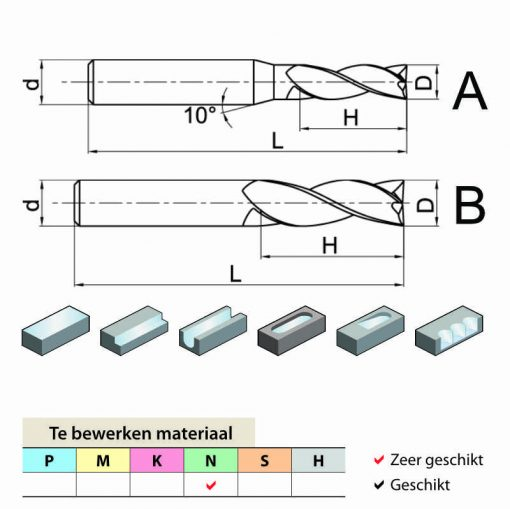 ZCC-CT AL-3EL Geometrie