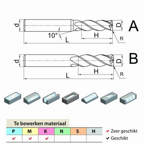 ZCC-CT GM-4R-Geometrie