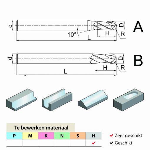 ZCC-CT HM-2B Geometrie