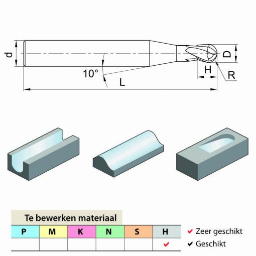 ZCC-CT HM-2BS-Geometrie