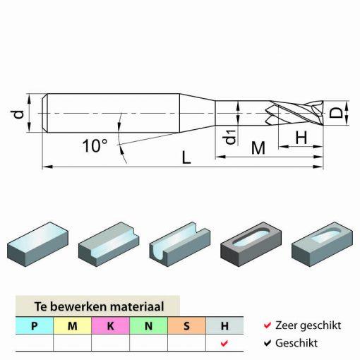 ZCC-CT HM-2EP-Geometrie
