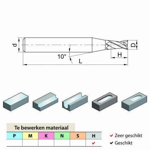 ZCC-CT HM-2ES-Geometrie