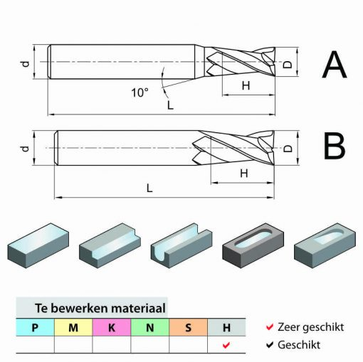 ZCC-CT HM-2E-Geometrie